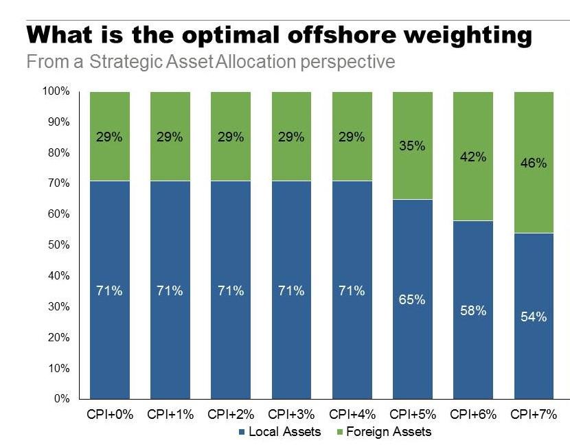 offshore-slide-3